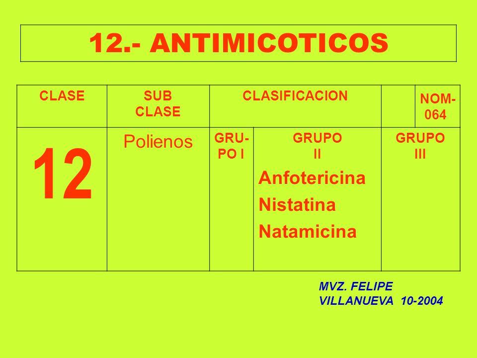12.- ANTIMICOTICOS CLASESUB CLASE CLASIFICACION NOM- 064 12 Polienos GRU- PO I GRUPO II Anfotericina Nistatina Natamicina GRUPO III MVZ. FELIPE VILLAN