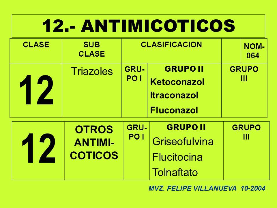 12.- ANTIMICOTICOS CLASESUB CLASE CLASIFICACION NOM- 064 12 Triazoles GRU- PO I GRUPO II Ketoconazol Itraconazol Fluconazol GRUPO III 12 OTROS ANTIMI-