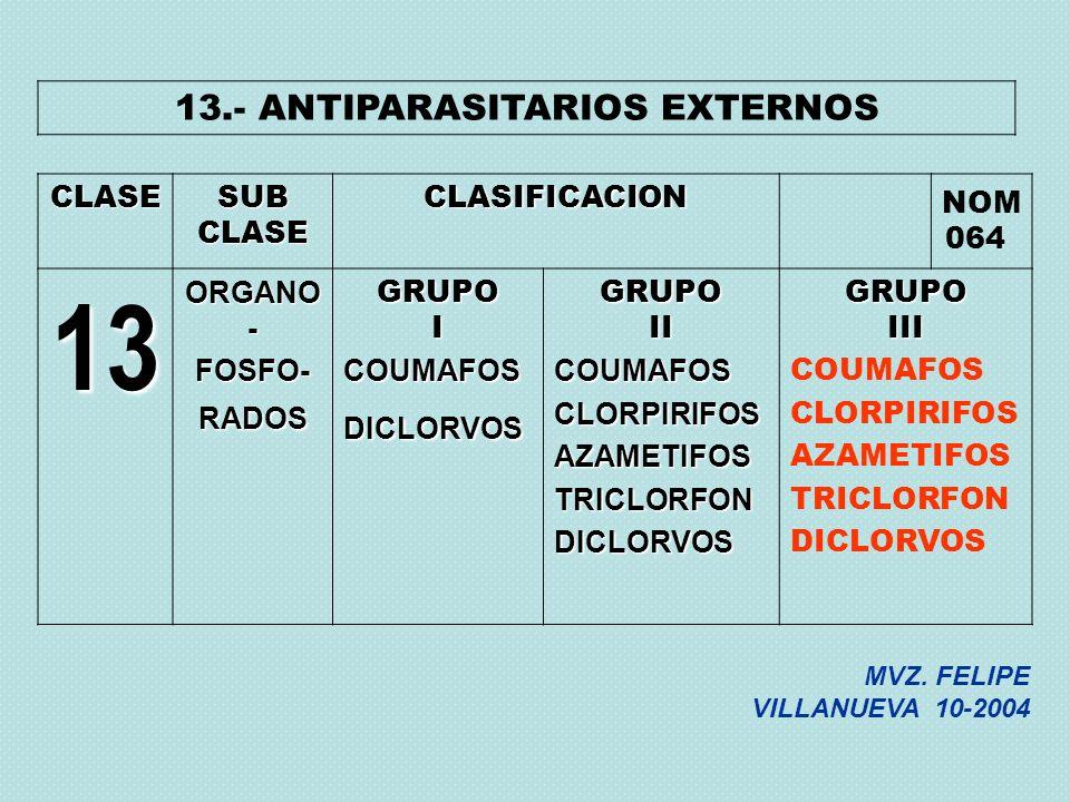 13.- ANTIPARASITARIOS EXTERNOS CLASESUBCLASECLASIFICACION NOM 064 13 ORGANO - FOSFO- RADOS GRUPOICOUMAFOSDICLORVOSGRUPOIICOUMAFOSCLORPIRIFOSAZAMETIFOS