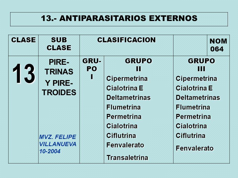 13.- ANTIPARASITARIOS EXTERNOS CLASESUBCLASECLASIFICACION NOM 064 13 PIRE- TRINAS Y PIRE- TROIDES GRU- PO IGRUPOIICipermetrina Cialotrina E Deltametri