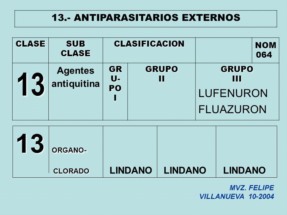 13.- ANTIPARASITARIOS EXTERNOS CLASESUBCLASECLASIFICACION NOM 064 13 Agentes antiquitina GR U- PO IGRUPOIIGRUPOIII LUFENURON FLUAZURON 13 ORGANO- CLOR