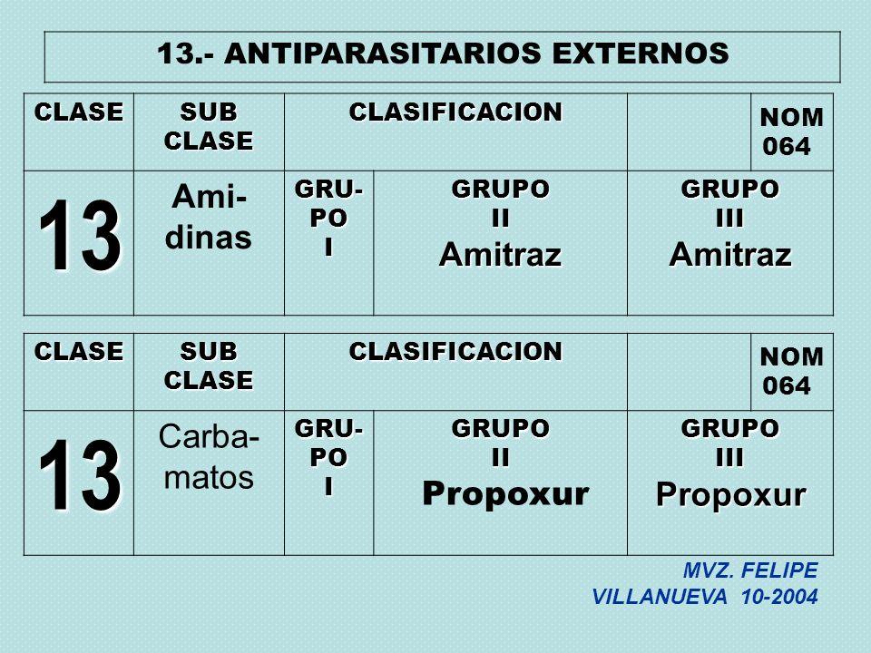 13.- ANTIPARASITARIOS EXTERNOS CLASESUBCLASECLASIFICACION NOM 064 13 Ami- dinas GRU- PO IGRUPOIIAmitrazGRUPOIIIAmitraz CLASESUBCLASECLASIFICACION NOM