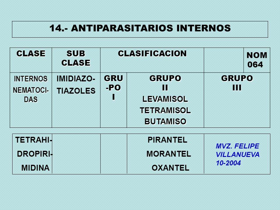 14.- ANTIPARASITARIOS INTERNOS CLASESUBCLASECLASIFICACION NOM 064 INTERNOS NEMATOCI- DAS IMIDIAZO- TIAZOLES GRU -PO IGRUPOIILEVAMISOLTETRAMISOLBUTAMIS
