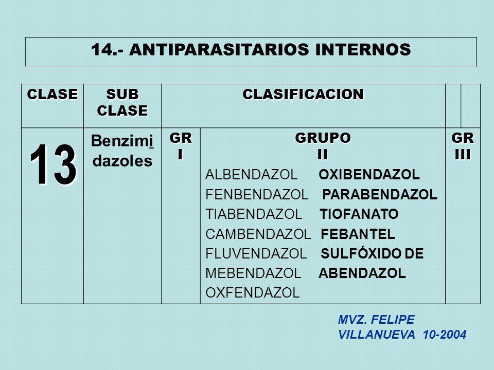 14.- ANTIPARASITARIOS INTERNOS CLASESUBCLASECLASIFICACION 13 Benzimi dazolesGRIGRUPOII ALBENDAZOL OXIBENDAZOL FENBENDAZOL PARABENDAZOL TIABENDAZOL TIO