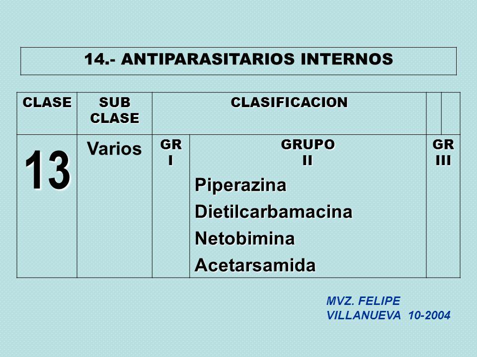 14.- ANTIPARASITARIOS INTERNOS CLASESUBCLASECLASIFICACION 13 VariosGRIGRUPOIIPiperazinaDietilcarbamacinaNetobiminaAcetarsamidaGRIII MVZ. FELIPE VILLAN
