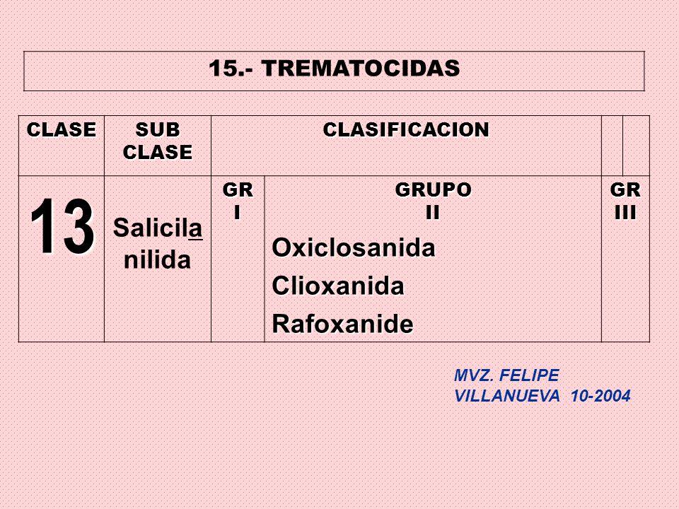 15.- TREMATOCIDAS CLASESUBCLASECLASIFICACION 13 Salicila nilidaGRIGRUPOIIOxiclosanidaClioxanidaRafoxanideGRIII MVZ. FELIPE VILLANUEVA 10-2004