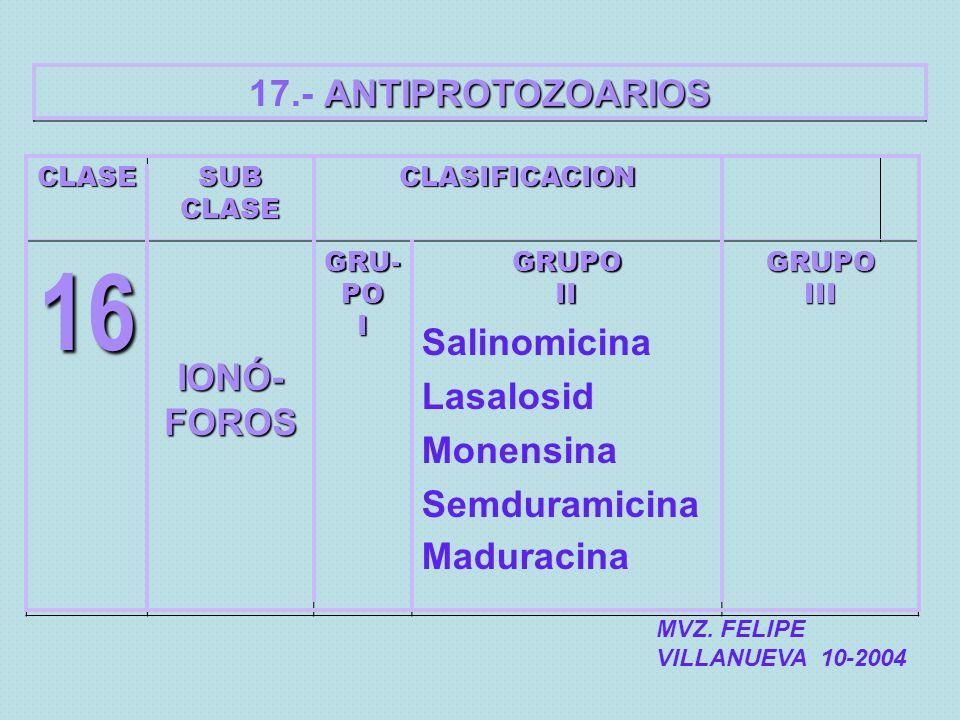 ANTIPROTOZOARIOS 17.- ANTIPROTOZOARIOS CLASESUBCLASECLASIFICACION 16 IONÓ- FOROS GRU-POIGRUPOII Salinomicina Lasalosid Monensina Semduramicina Madurac