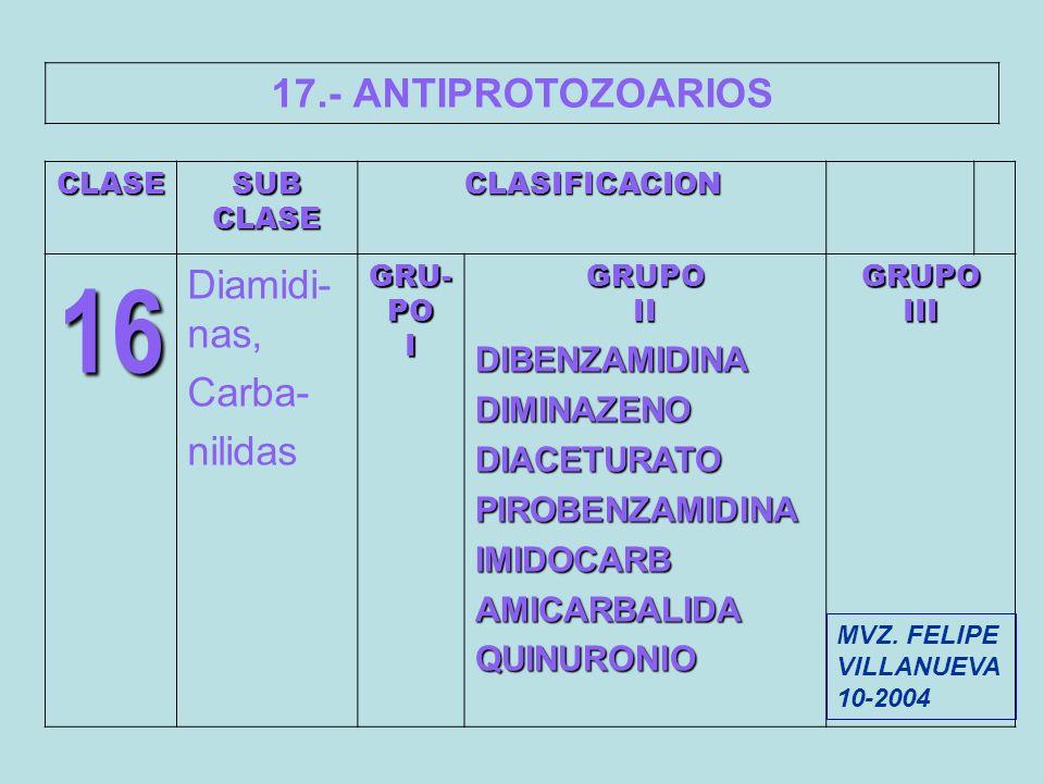17.- ANTIPROTOZOARIOS CLASESUBCLASECLASIFICACION 16 Diamidi- nas, Carba- nilidasGRU-POIGRUPOIIDIBENZAMIDINADIMINAZENODIACETURATOPIROBENZAMIDINAIMIDOCA