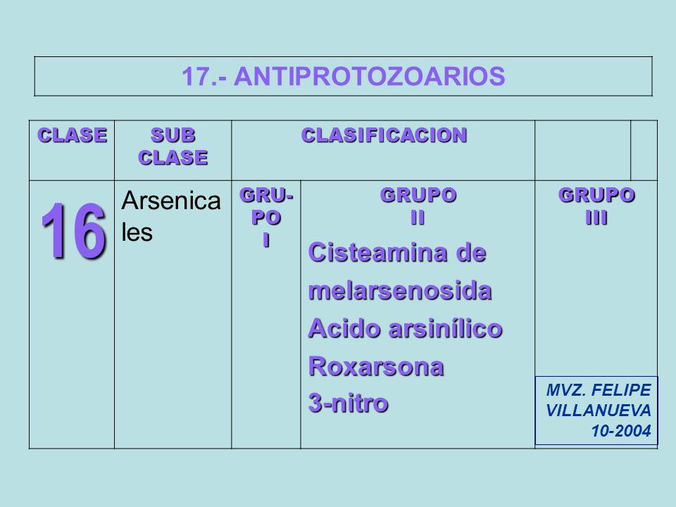 17.- ANTIPROTOZOARIOS CLASESUBCLASECLASIFICACION 16 Arsenica lesGRU-POIGRUPOII Cisteamina de melarsenosida Acido arsinílico Roxarsona3-nitroGRUPOIII M