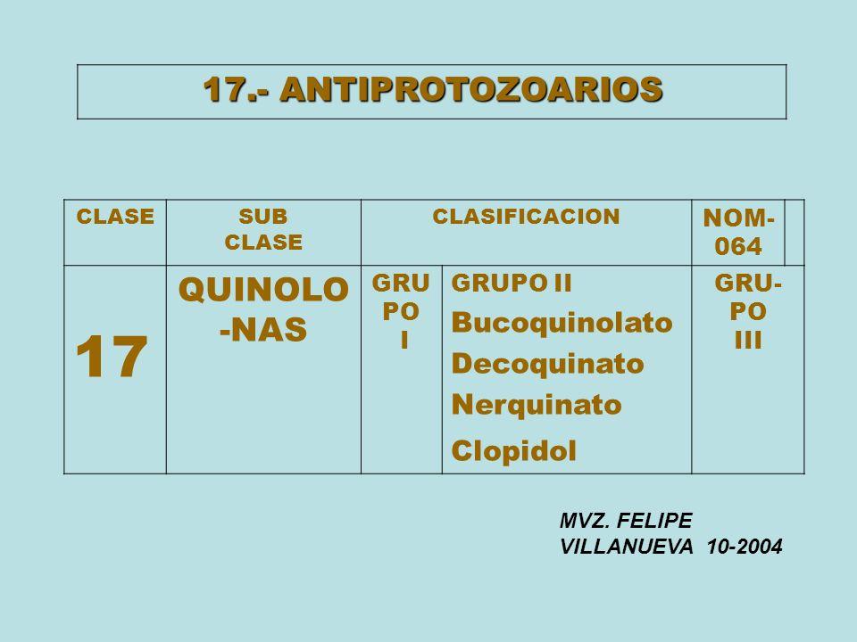 17.- ANTIPROTOZOARIOS CLASESUB CLASE CLASIFICACION NOM- 064 17 QUINOLO -NAS GRU PO I GRUPO II Bucoquinolato Decoquinato Nerquinato Clopidol GRU- PO II