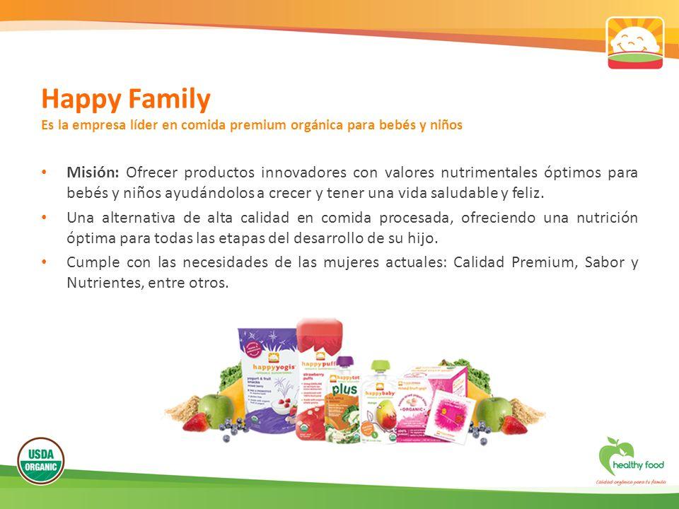 Happy Family Es la empresa líder en comida premium orgánica para bebés y niños Misión: Ofrecer productos innovadores con valores nutrimentales óptimos para bebés y niños ayudándolos a crecer y tener una vida saludable y feliz.