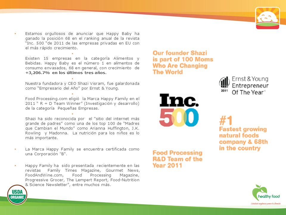 Estamos orgullosos de anunciar que Happy Baby ha ganado la posición 68 en el ranking anual de la revista Inc. 500 de 2011 de las empresas privadas en