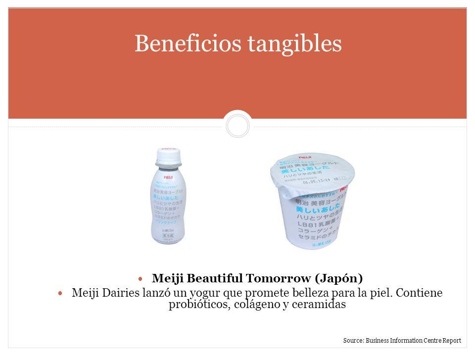 Beneficios tangibles Meiji Beautiful Tomorrow (Japón) Meiji Dairies lanzó un yogur que promete belleza para la piel. Contiene probióticos, colágeno y