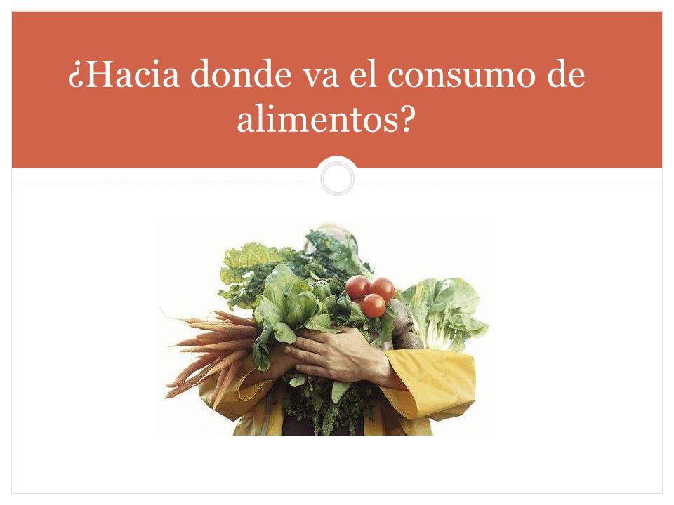 ¿Hacia donde va el consumo de alimentos?