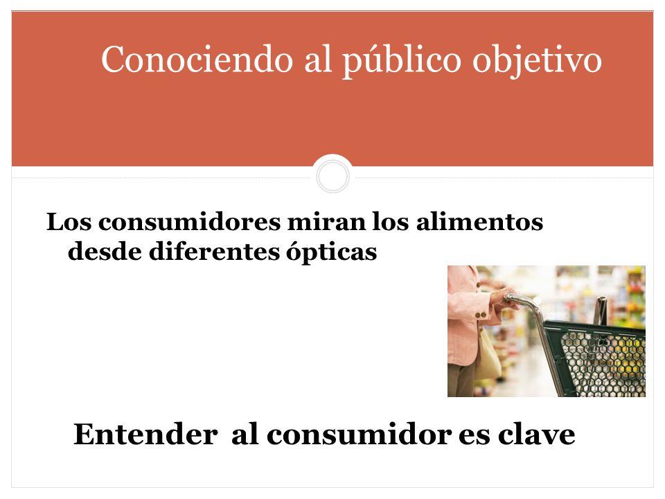Los consumidores miran los alimentos desde diferentes ópticas Entender al consumidor es clave Conociendo al público objetivo
