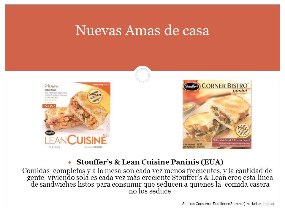 Nuevas Amas de casa Stouffers & Lean Cuisine Paninis (EUA) Comidas completas y a la mesa son cada vez menos frecuentes, y la cantidad de gente viviend