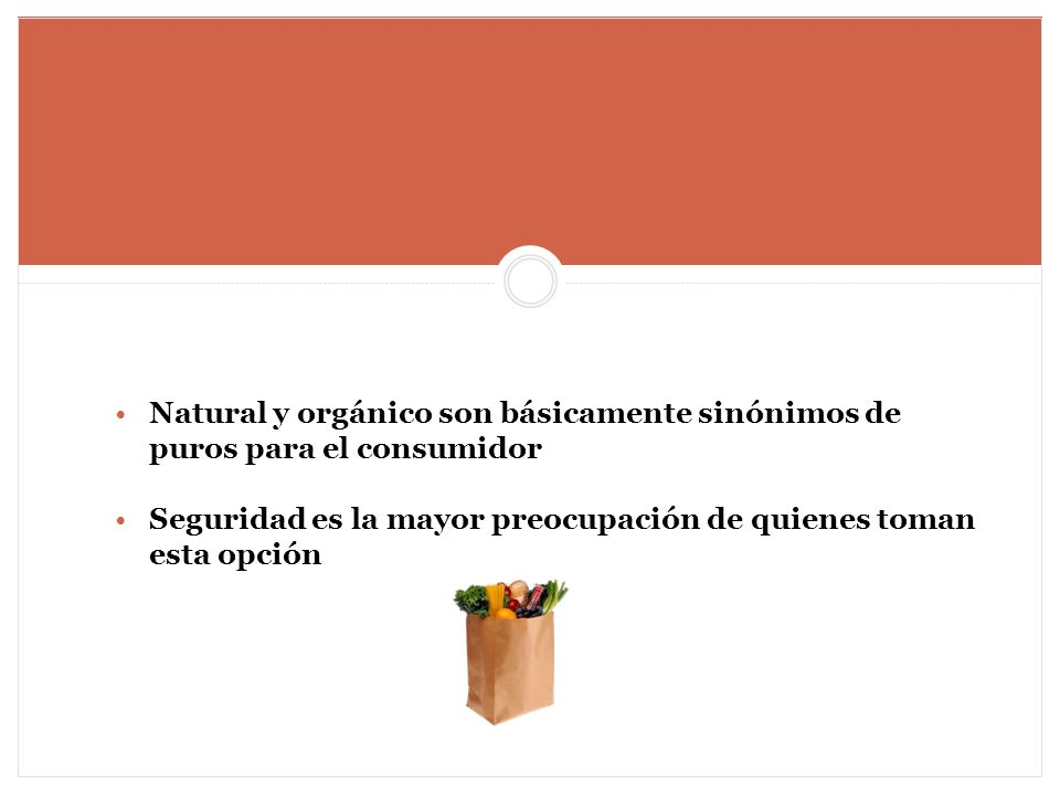 Natural y orgánico son básicamente sinónimos de puros para el consumidor Seguridad es la mayor preocupación de quienes toman esta opción