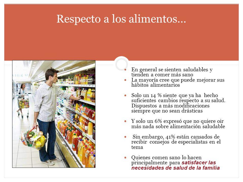 Respecto a los alimentos… En general se sienten saludables y tienden a comer más sano La mayoría cree que puede mejorar sus hábitos alimentarios Solo