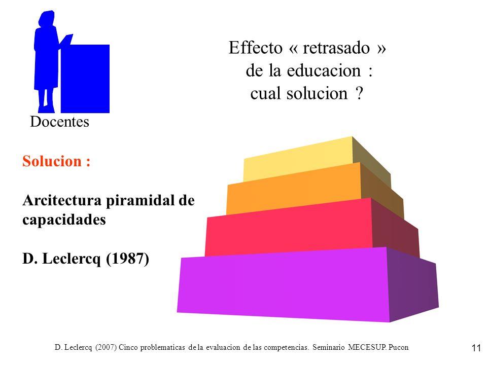 D. Leclercq (2007) Cinco problematicas de la evaluacion de las competencias. Seminario MECESUP. Pucon 11 Effecto « retrasado » de la educacion : cual