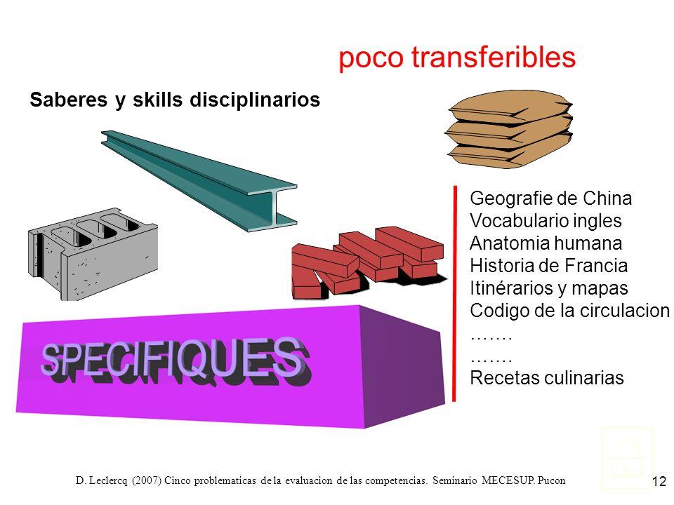 D. Leclercq (2007) Cinco problematicas de la evaluacion de las competencias. Seminario MECESUP. Pucon 12 Geografie de China Vocabulario ingles Anatomi