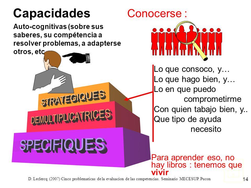 D. Leclercq (2007) Cinco problematicas de la evaluacion de las competencias. Seminario MECESUP. Pucon 14 Capacidades Auto-cognitivas (sobre sus sabere