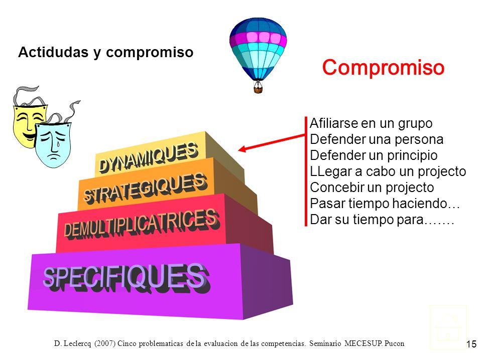 D. Leclercq (2007) Cinco problematicas de la evaluacion de las competencias. Seminario MECESUP. Pucon 15 Actidudas y compromiso Compromiso Afiliarse e