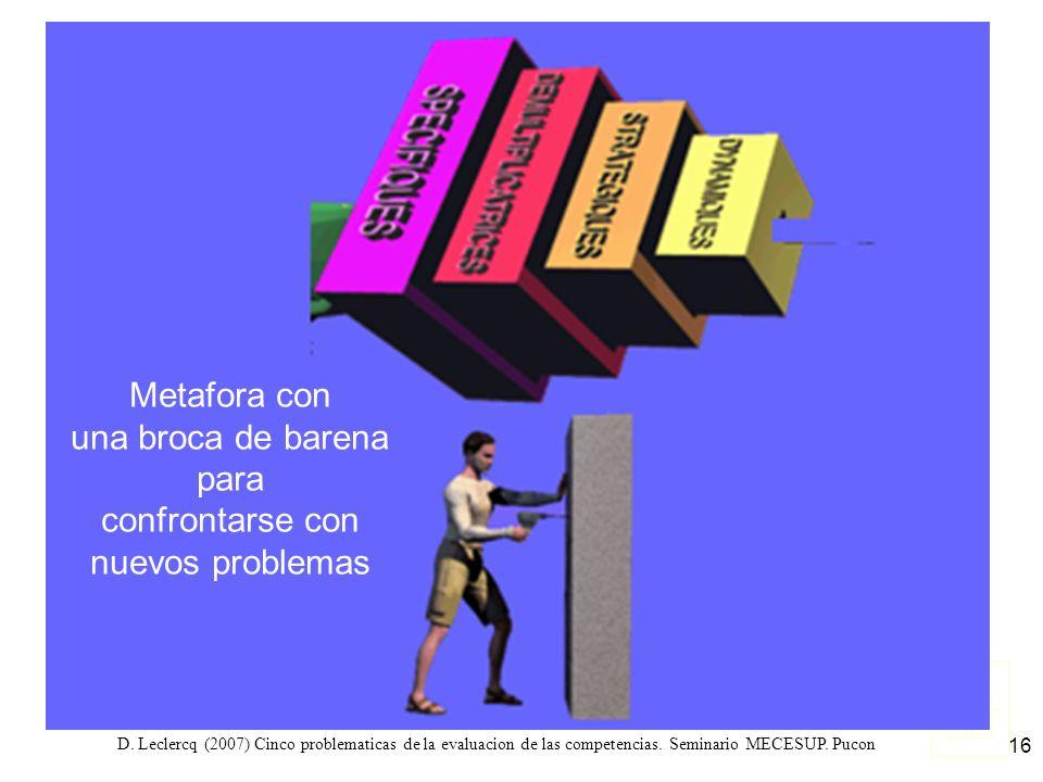 D. Leclercq (2007) Cinco problematicas de la evaluacion de las competencias. Seminario MECESUP. Pucon 16 Savoirs et savoir-faire disciplinaires Metafo