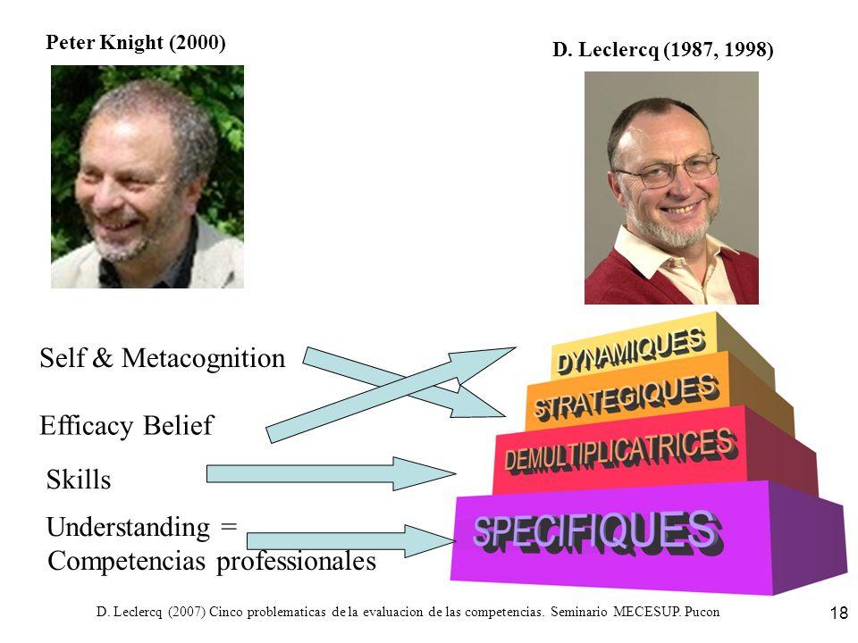 D. Leclercq (2007) Cinco problematicas de la evaluacion de las competencias. Seminario MECESUP. Pucon 18 Understanding = Self & Metacognition Efficacy