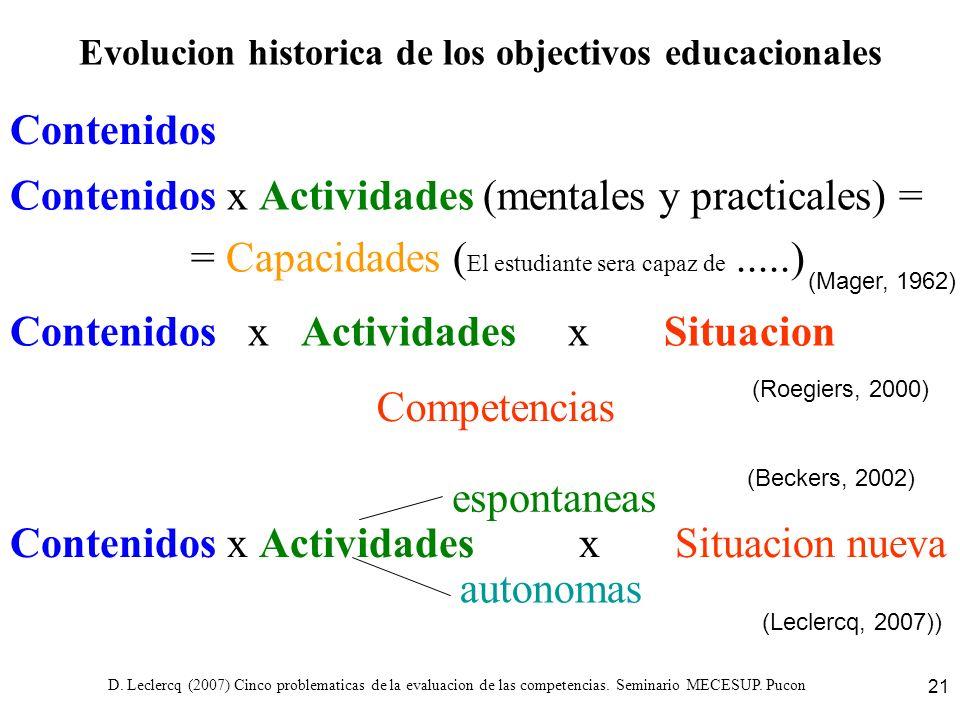 D. Leclercq (2007) Cinco problematicas de la evaluacion de las competencias. Seminario MECESUP. Pucon 21 Evolucion historica de los objectivos educaci