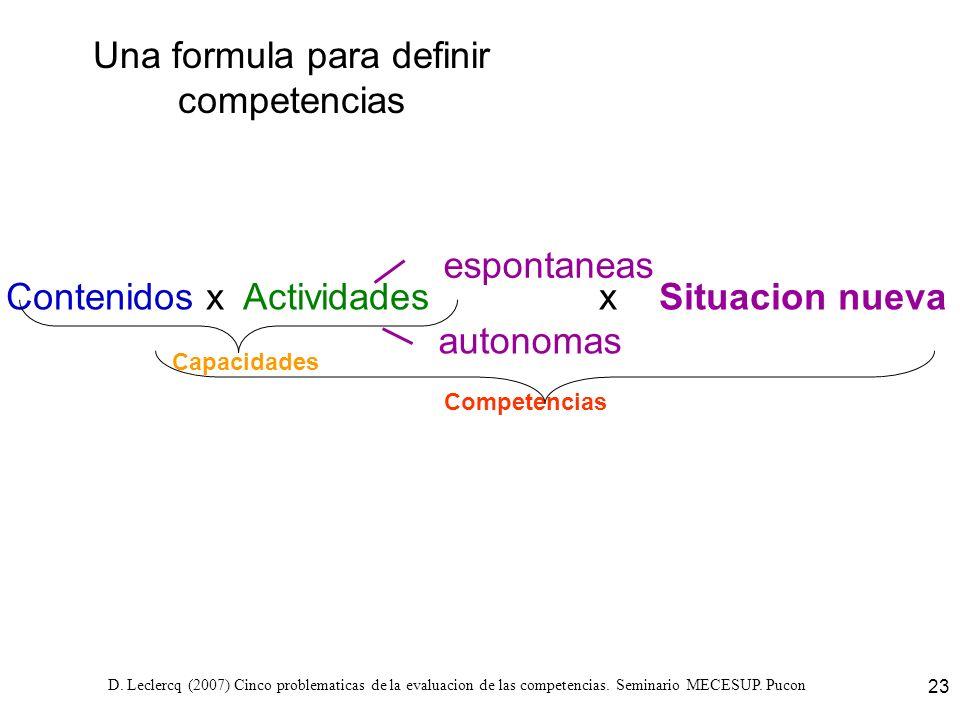 D. Leclercq (2007) Cinco problematicas de la evaluacion de las competencias. Seminario MECESUP. Pucon 23 Una formula para definir competencias Conteni
