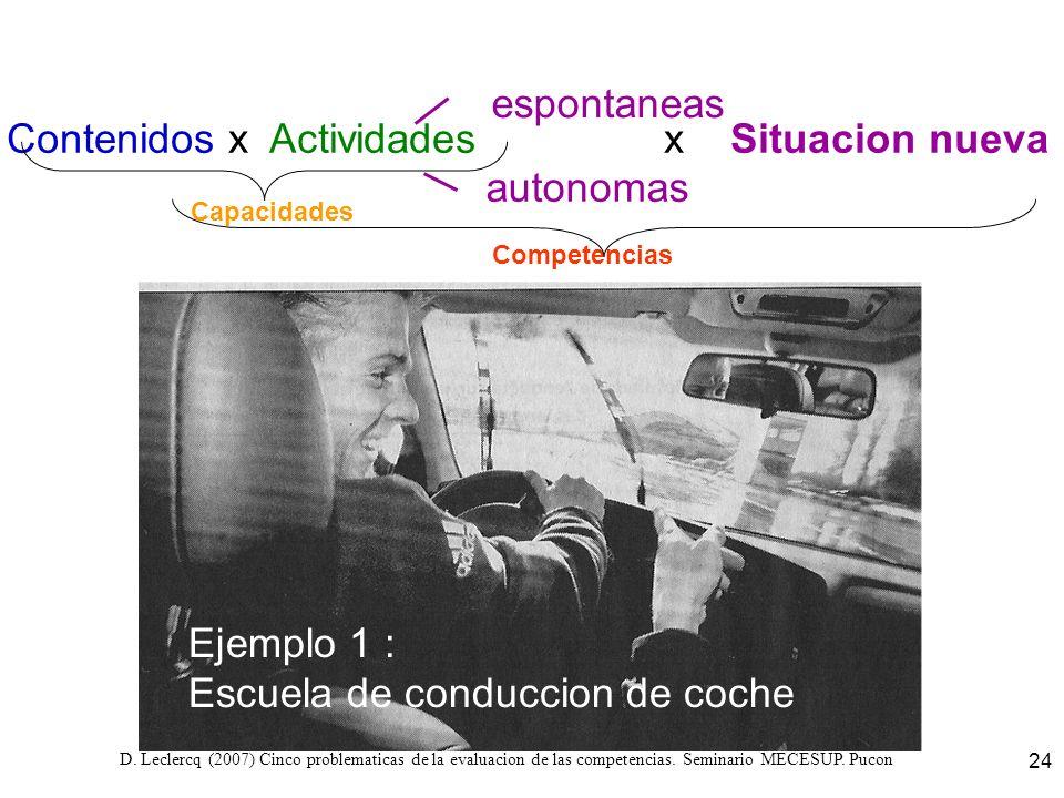 D. Leclercq (2007) Cinco problematicas de la evaluacion de las competencias. Seminario MECESUP. Pucon 24 Contenidos x Actividades x Situacion nueva au