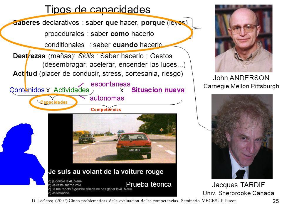 D. Leclercq (2007) Cinco problematicas de la evaluacion de las competencias. Seminario MECESUP. Pucon 25 Tipos de capacidades Destrezas (maňas): Skill