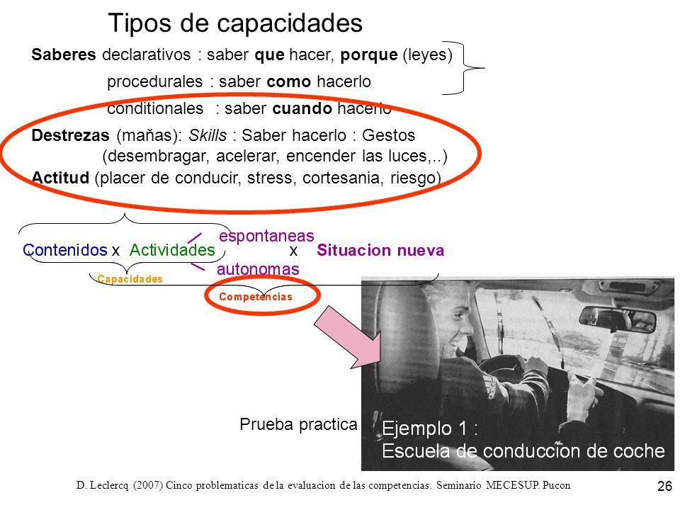 D. Leclercq (2007) Cinco problematicas de la evaluacion de las competencias. Seminario MECESUP. Pucon 26 Tipos de capacidades Destrezas (maňas): Skill