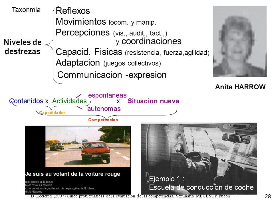 D. Leclercq (2007) Cinco problematicas de la evaluacion de las competencias. Seminario MECESUP. Pucon 28 Niveles de destrezas Anita HARROW Taxonmia Re