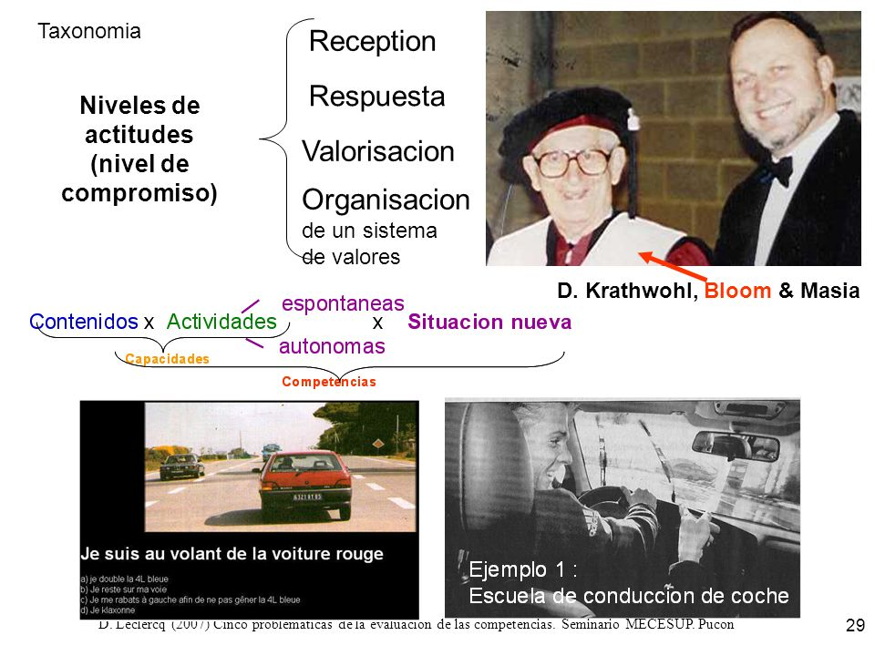 D. Leclercq (2007) Cinco problematicas de la evaluacion de las competencias. Seminario MECESUP. Pucon 29 Niveles de actitudes (nivel de compromiso) D.