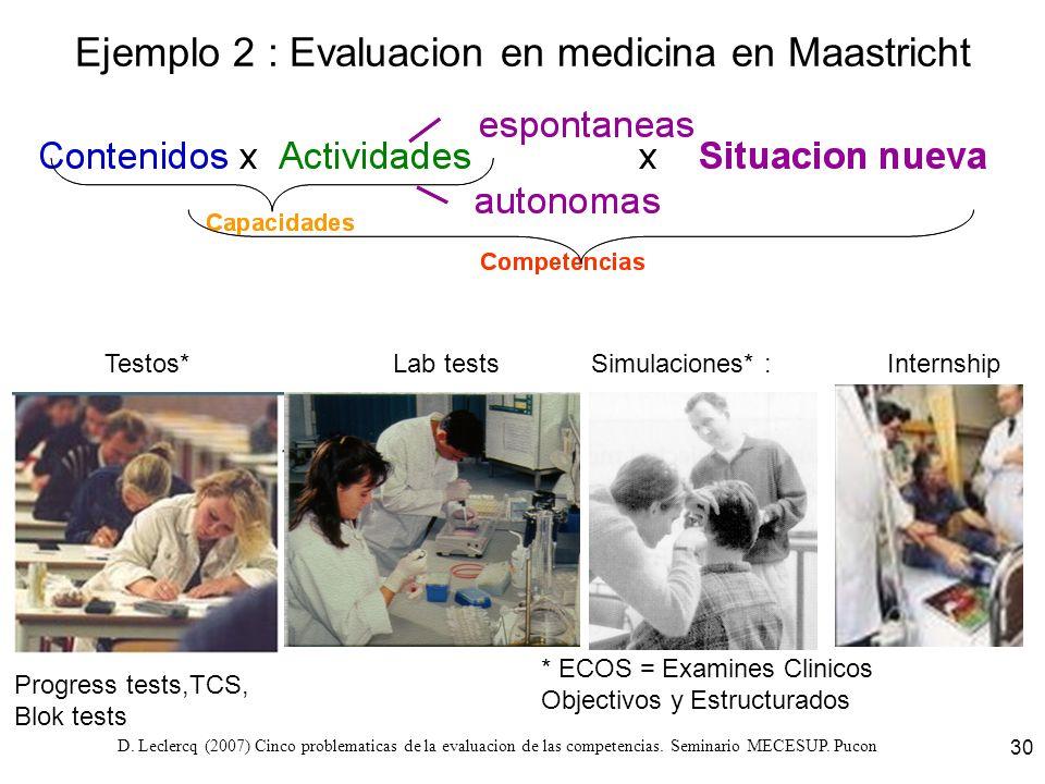 D. Leclercq (2007) Cinco problematicas de la evaluacion de las competencias. Seminario MECESUP. Pucon 30 Ejemplo 2 : Evaluacion en medicina en Maastri