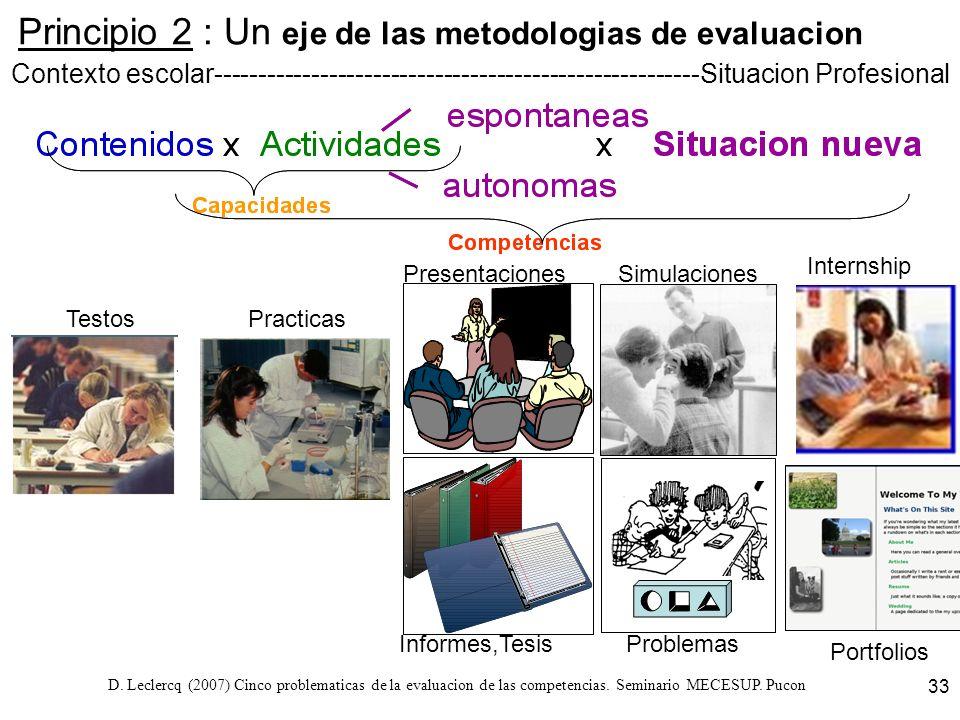 D. Leclercq (2007) Cinco problematicas de la evaluacion de las competencias. Seminario MECESUP. Pucon 33 Principio 2 : Un eje de las metodologias de e