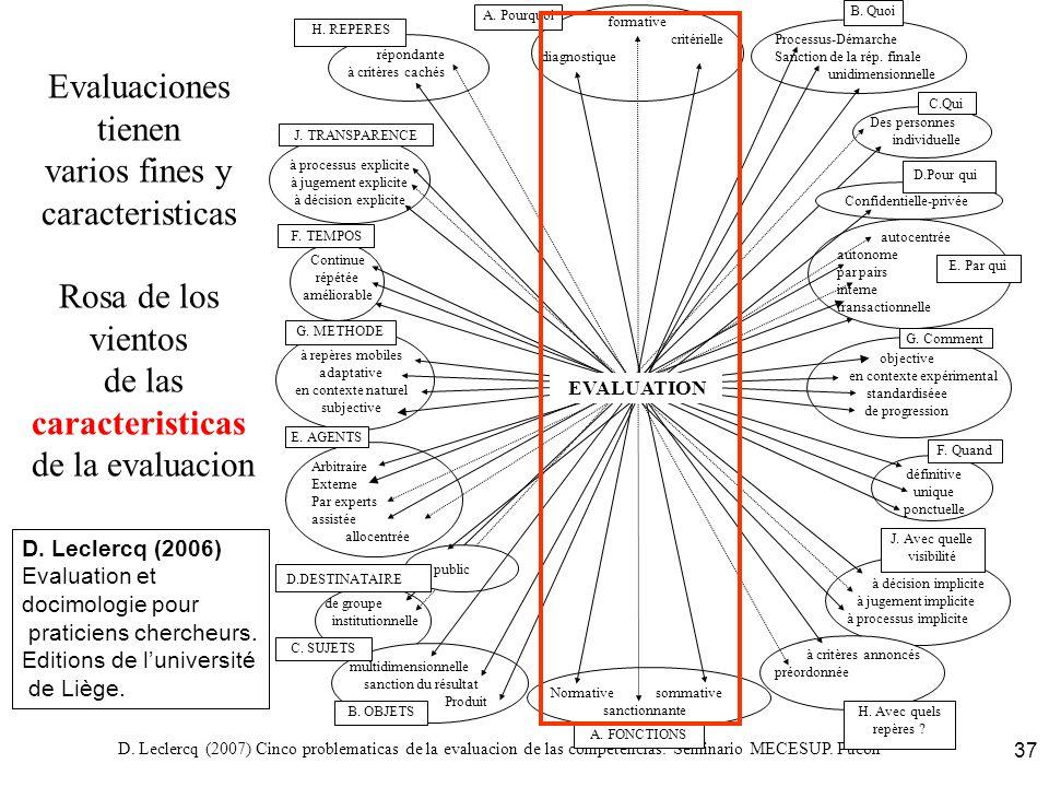 D. Leclercq (2007) Cinco problematicas de la evaluacion de las competencias. Seminario MECESUP. Pucon 37 Evaluaciones tienen varios fines y caracteris