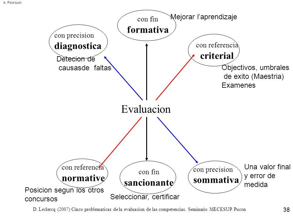 D. Leclercq (2007) Cinco problematicas de la evaluacion de las competencias. Seminario MECESUP. Pucon 38 A. Pourquoi con fin formativa con fin sancion