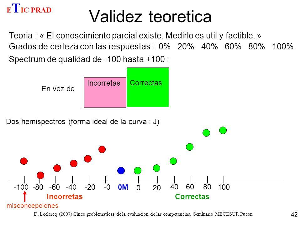 D. Leclercq (2007) Cinco problematicas de la evaluacion de las competencias. Seminario MECESUP. Pucon 42 Validez teoretica Teoria : « El conoscimiento