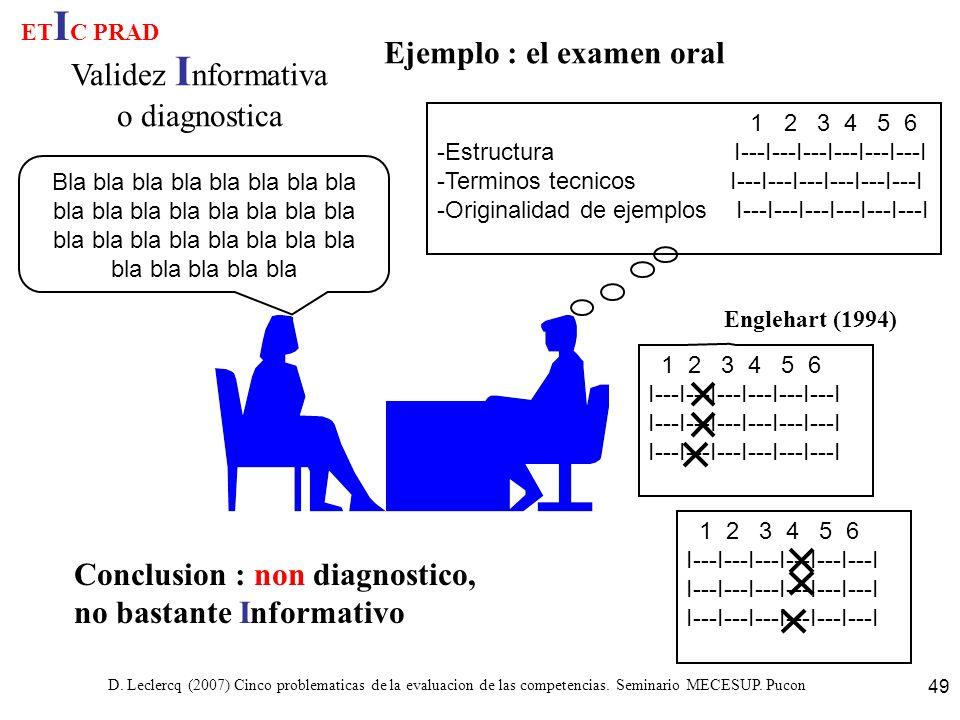 D. Leclercq (2007) Cinco problematicas de la evaluacion de las competencias. Seminario MECESUP. Pucon 49 Validez I nformativa o diagnostica ET I C PRA
