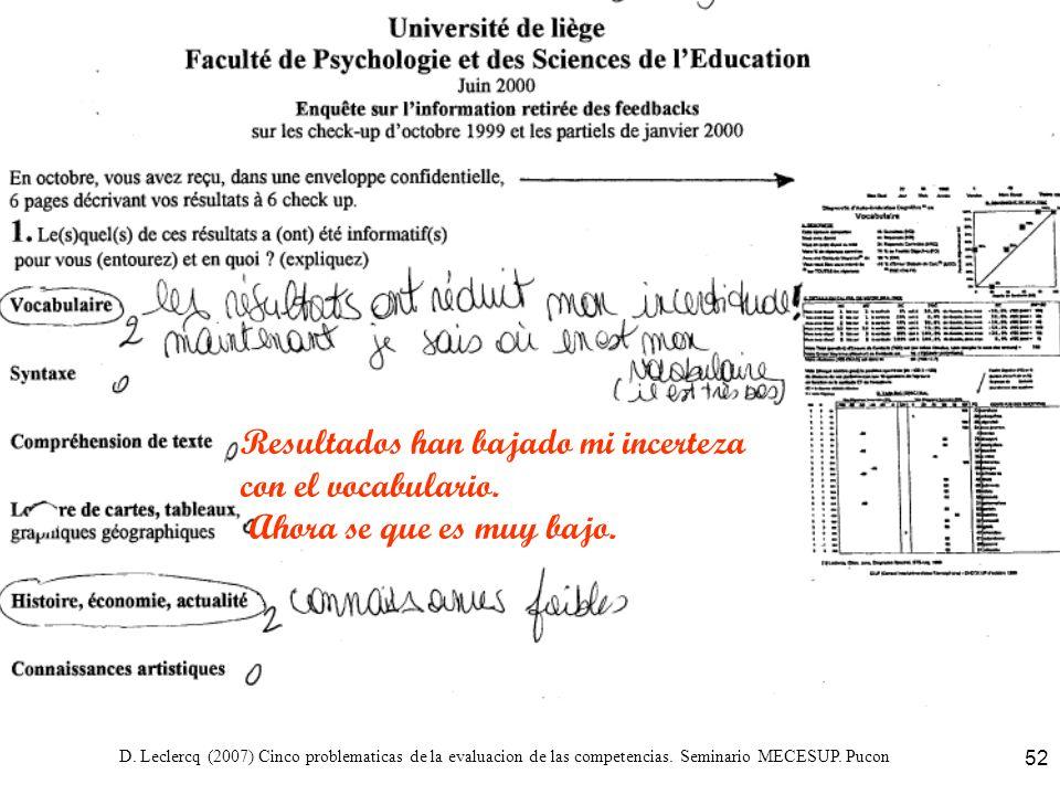 D. Leclercq (2007) Cinco problematicas de la evaluacion de las competencias. Seminario MECESUP. Pucon 52 Resultados han bajado mi incerteza con el voc