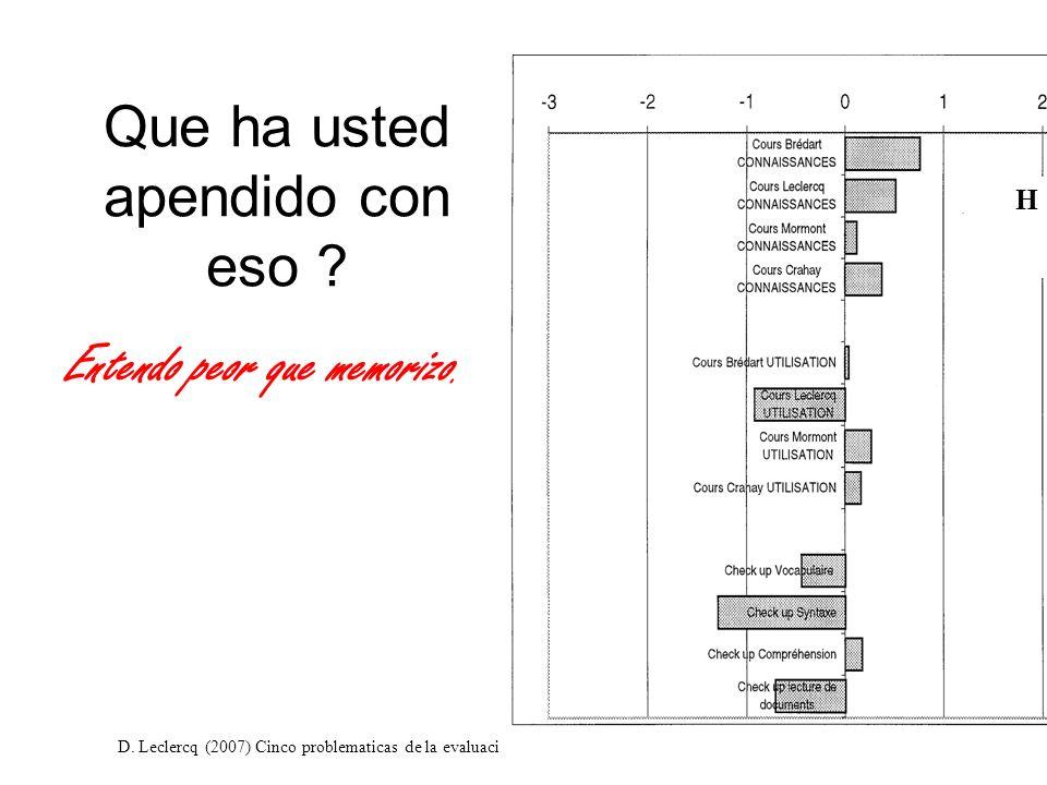 D. Leclercq (2007) Cinco problematicas de la evaluacion de las competencias. Seminario MECESUP. Pucon 53 Que ha usted apendido con eso ? Entendo peor