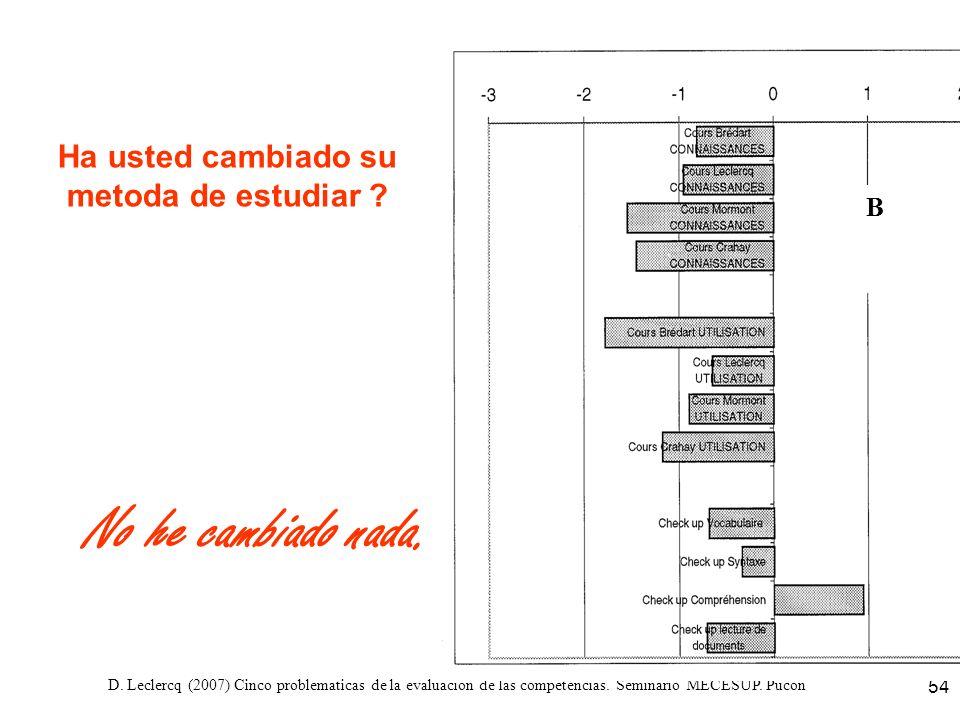 D. Leclercq (2007) Cinco problematicas de la evaluacion de las competencias. Seminario MECESUP. Pucon 54 Ha usted cambiado su metoda de estudiar ? No
