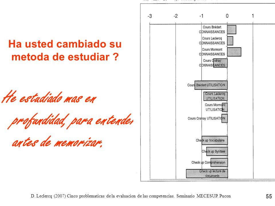 D. Leclercq (2007) Cinco problematicas de la evaluacion de las competencias. Seminario MECESUP. Pucon 55 He estudiado mas en profundidad, para entende
