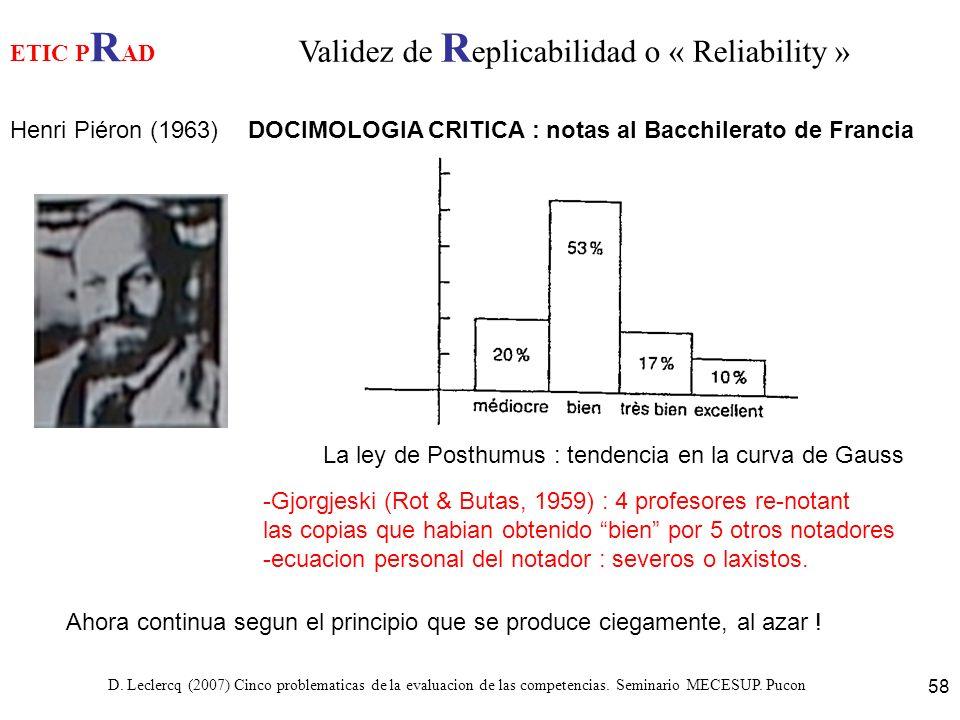D. Leclercq (2007) Cinco problematicas de la evaluacion de las competencias. Seminario MECESUP. Pucon 58 ETIC P R AD Validez de R eplicabilidad o « Re