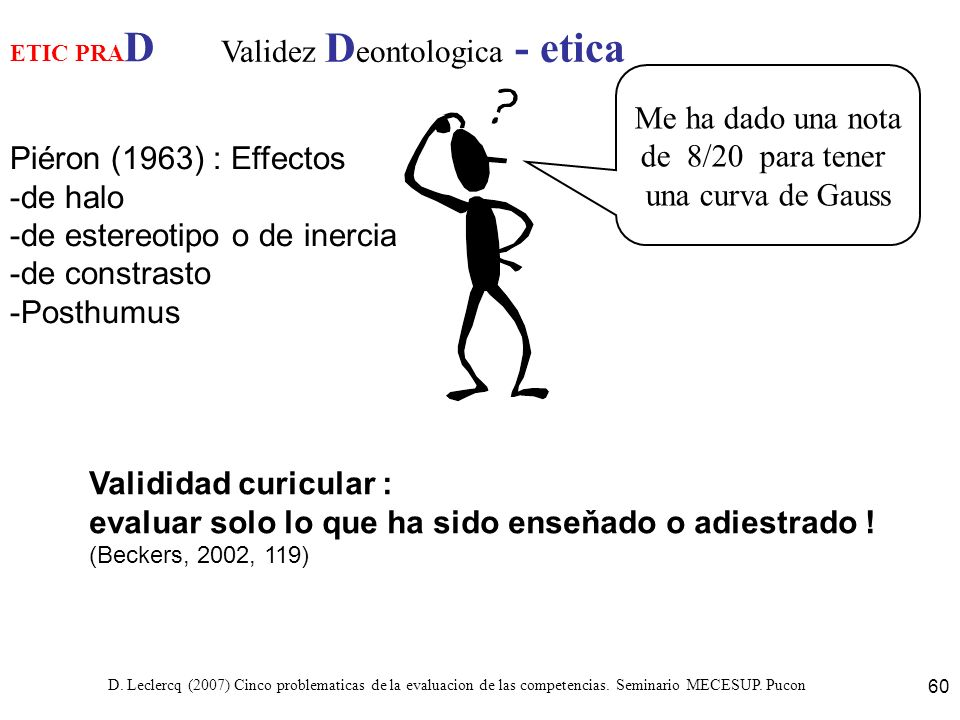 D. Leclercq (2007) Cinco problematicas de la evaluacion de las competencias. Seminario MECESUP. Pucon 60 ETIC PRA D Validez D eontologica - etica Piér