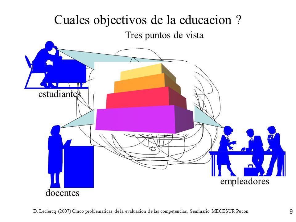 D. Leclercq (2007) Cinco problematicas de la evaluacion de las competencias. Seminario MECESUP. Pucon 9 Cuales objectivos de la educacion ? Tres punto