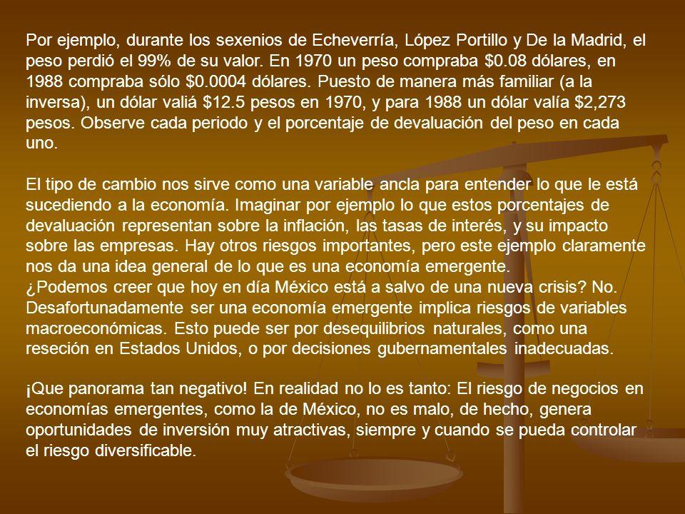 Por ejemplo, durante los sexenios de Echeverría, López Portillo y De la Madrid, el peso perdió el 99% de su valor. En 1970 un peso compraba $0.08 dóla