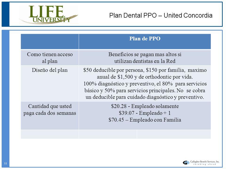 Plan Dental PPO – United Concordia Plan de PPO Como tienen acceso al plan Beneficios se pagan mas altos si utilizan dentistas en la Red Diseño del pla